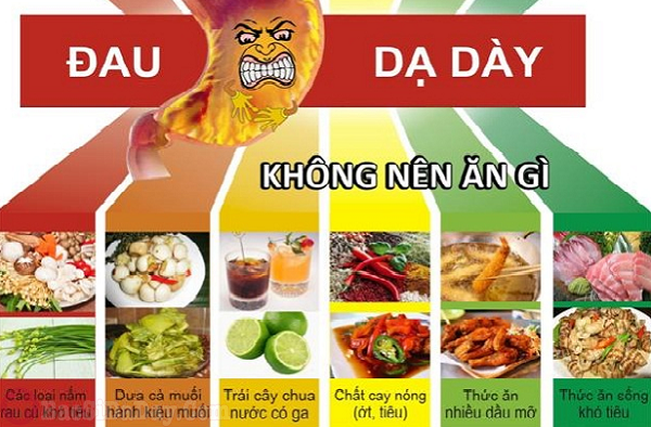 benh-dau-da-day-nen-kieng-an-gi